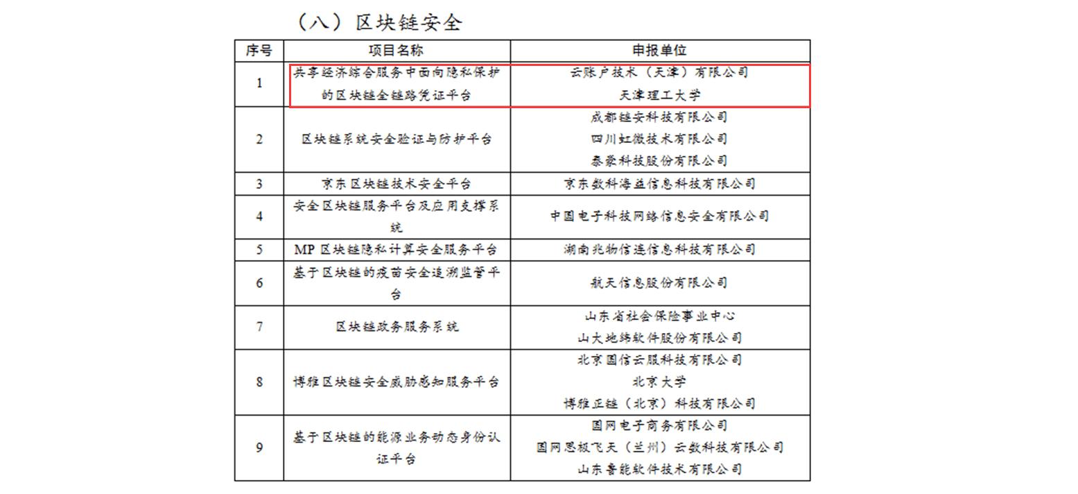 云账户项目入选工信部2020年网络安全技术应用试点示范项目名单 11