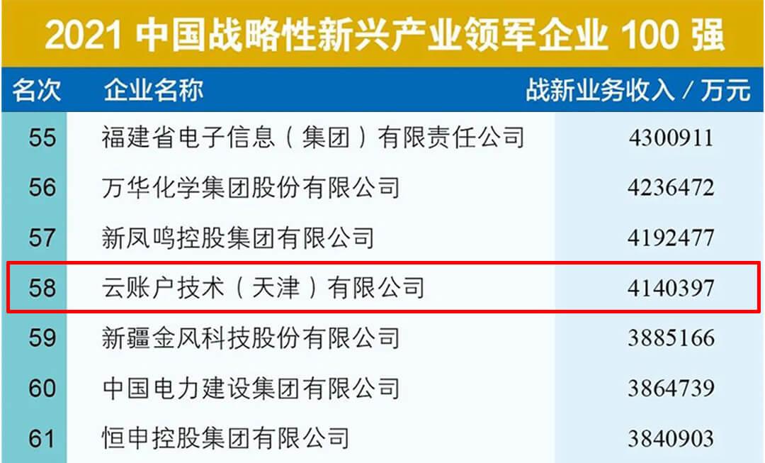 云账户荣列2021中国企业500强第469位 21