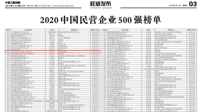 云账户入选2020中国民营企业500强榜单和中国服务业民营企业百强榜单