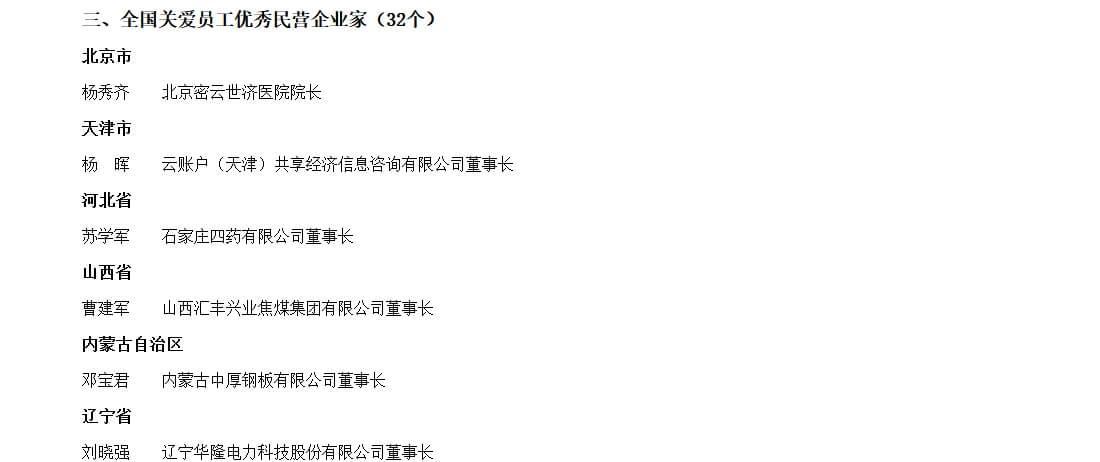 """云账户董事长被授予""""全国关爱员工优秀民营企业家""""称号 11"""